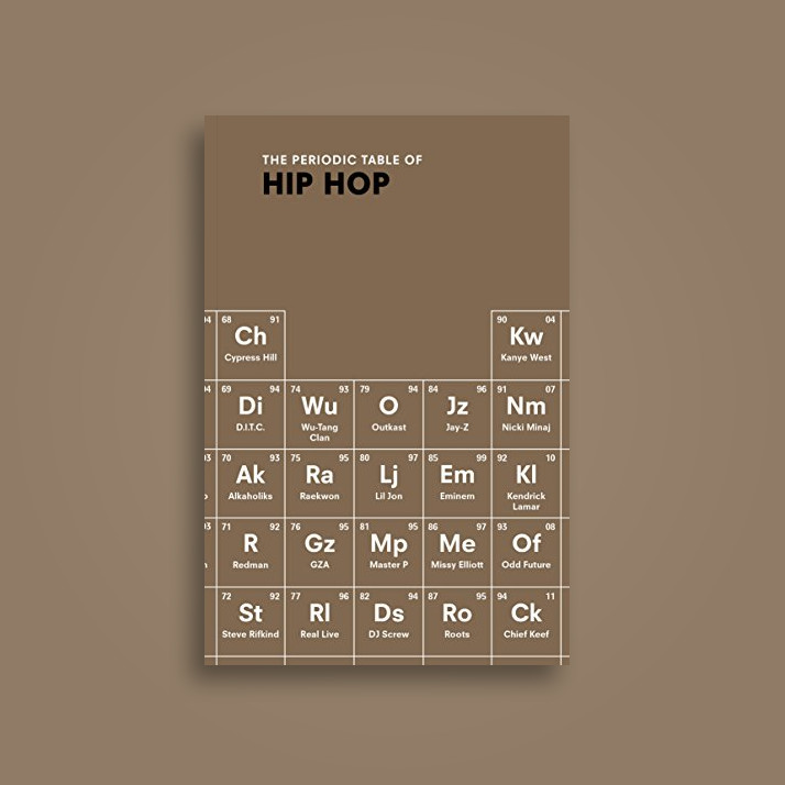 The Periodic Table of Hip Hop - Neil Kulkarni