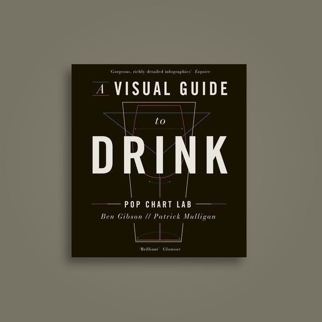A Visual Guide to Drink - Patrick Mulligan, Ben Gibson