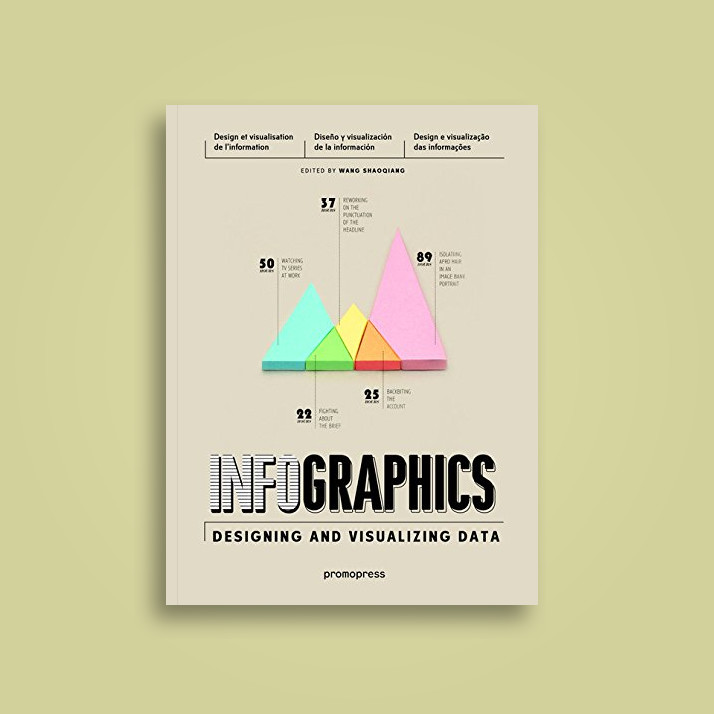 Infographics: Designing & Visualizing Data